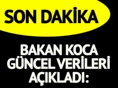 Son dakika… Türkiye'de coronadan kaynaklı can kaybı ve vaka sayısı açıklandı