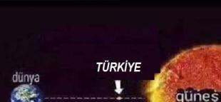 Türkiye Sıcaktan Kavruluyor