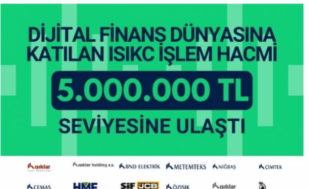 Işıklar Coin (IŞIKC) Paritex'teki İşlem Hacmi 5 Milyon Tl'yi Aştı