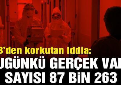 TTB'den korkutan iddia: Bugünkü gerçek vaka sayısı 87 bin 263